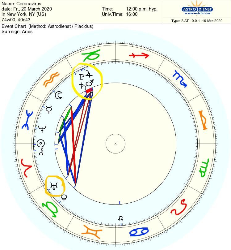 LEGrice Chart #1